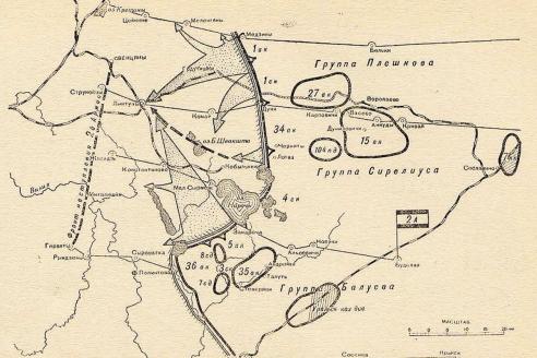 План Брусиловского наступления